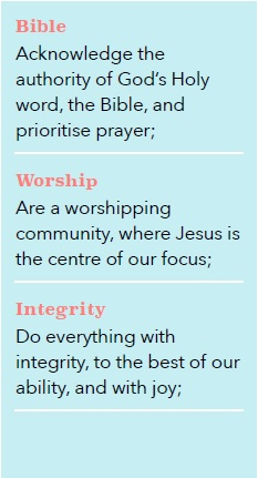 Purpose statement 1