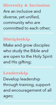 Purpose statement 3